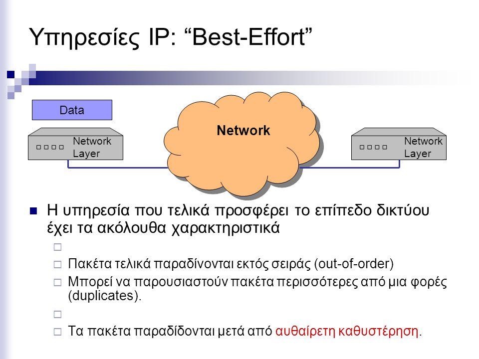 """Υπηρεσίες IP: """"Best-Effort"""" Η υπηρεσία που τελικά προσφέρει το επίπεδο δικτύου έχει τα ακόλουθα χαρακτηριστικά   Πακέτα τελικά παραδίνονται εκτός σε"""