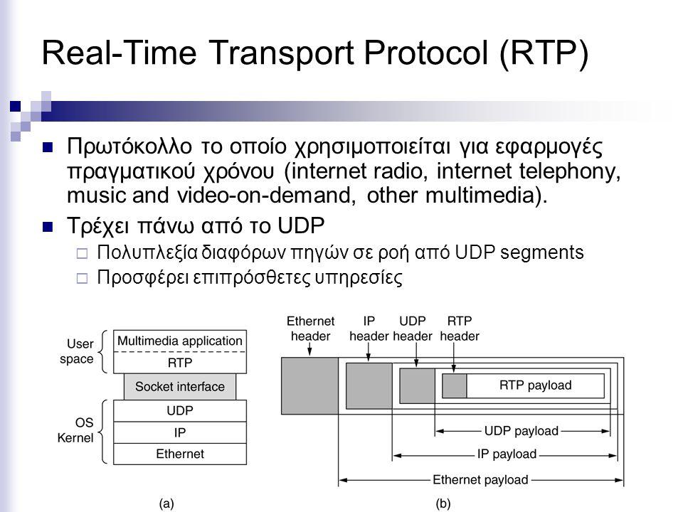 Real-Time Transport Protocol (RTP) Πρωτόκολλο το οποίο χρησιμοποιείται για εφαρμογές πραγματικού χρόνου (internet radio, internet telephony, music and