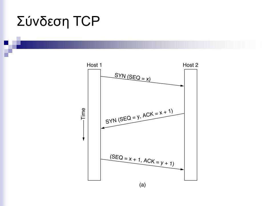 Σύνδεση TCP