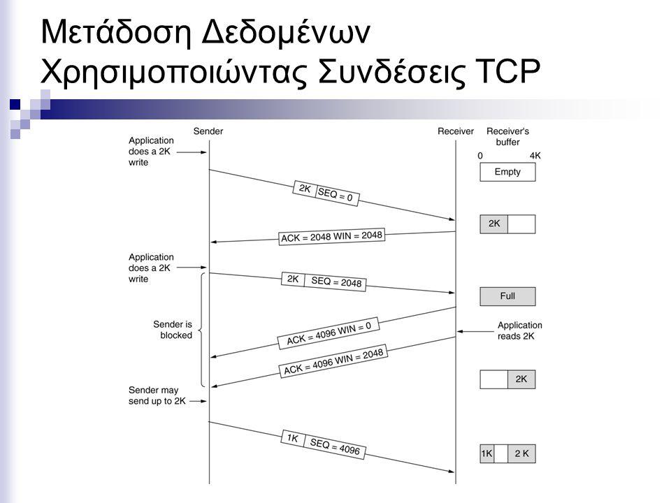 Μετάδοση Δεδομένων Χρησιμοποιώντας Συνδέσεις TCP