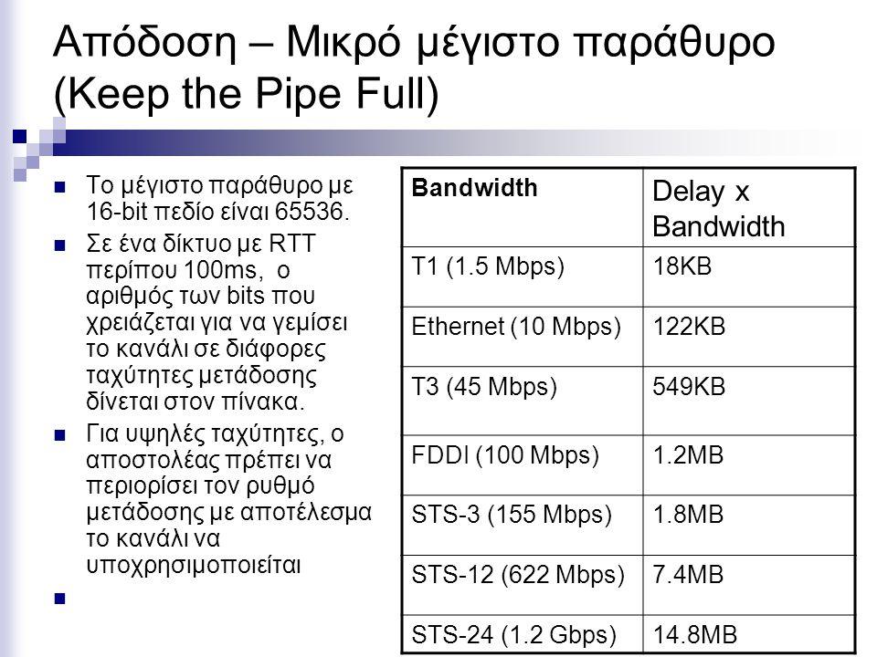 Απόδοση – Μικρό μέγιστο παράθυρο (Keep the Pipe Full) Το μέγιστο παράθυρο με 16-bit πεδίο είναι 65536. Σε ένα δίκτυο με RTT περίπου 100ms, ο αριθμός τ