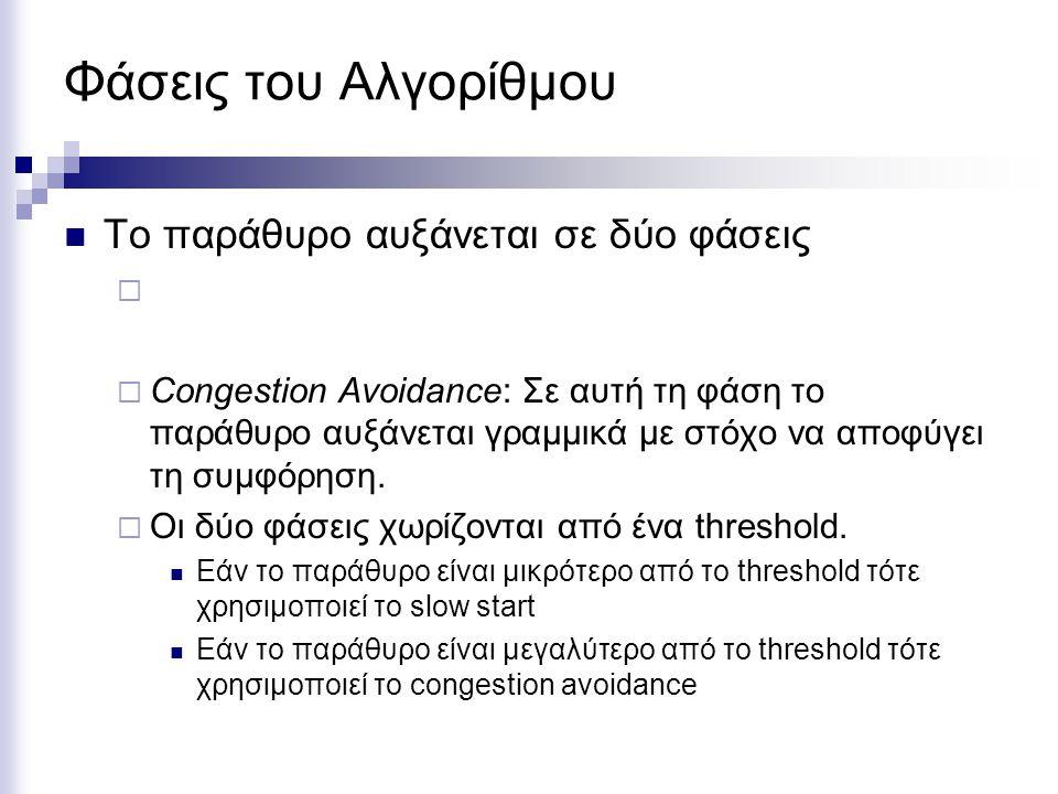 Φάσεις του Αλγορίθμου Το παράθυρο αυξάνεται σε δύο φάσεις   Congestion Avoidance: Σε αυτή τη φάση το παράθυρο αυξάνεται γραμμικά με στόχο να αποφύγε