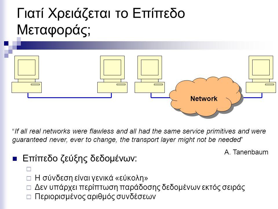 """Γιατί Χρειάζεται το Επίπεδο Μεταφοράς; """"If all real networks were flawless and all had the same service primitives and were guaranteed never, ever to"""
