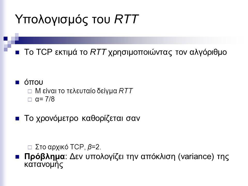 Υπολογισμός του RTT Το TCP εκτιμά το RTT χρησιμοποιώντας τον αλγόριθμο όπου  Μ είναι το τελευταίο δείγμα RTT  α= 7/8 Το χρονόμετρο καθορίζεται σαν 