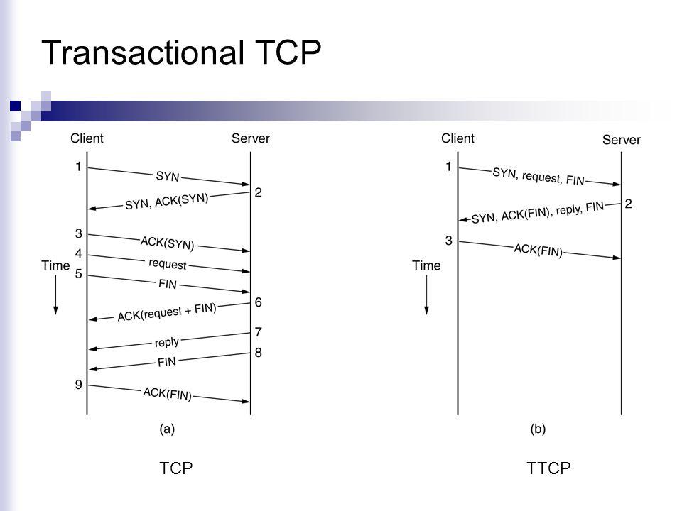 Transactional TCP TCP TTCP