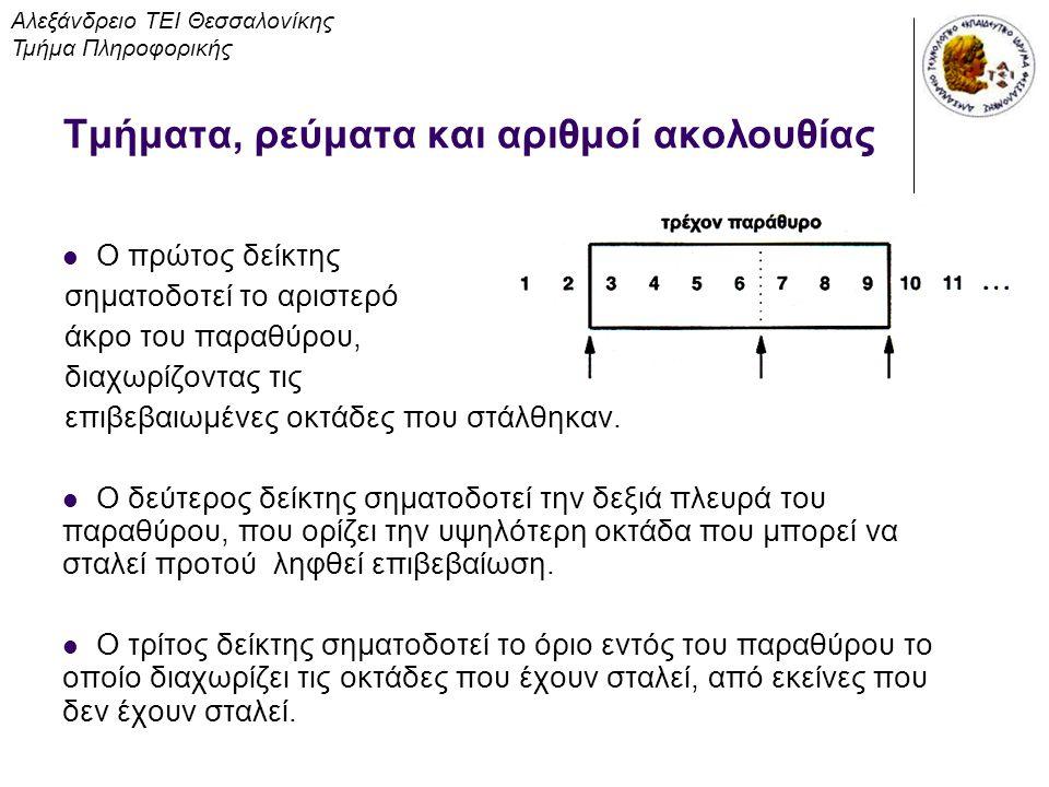 Ο πρώτος δείκτης σηματοδοτεί το αριστερό άκρο του παραθύρου, διαχωρίζοντας τις επιβεβαιωμένες οκτάδες που στάλθηκαν. Ο δεύτερος δείκτης σηματοδοτεί τη