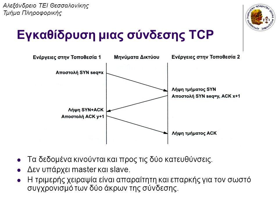 Εγκαθίδρυση μιας σύνδεσης TCP Αλεξάνδρειο ΤΕΙ Θεσσαλονίκης Τμήμα Πληροφορικής Τα δεδομένα κινούνται και προς τις δύο κατευθύνσεις. Δεν υπάρχει master