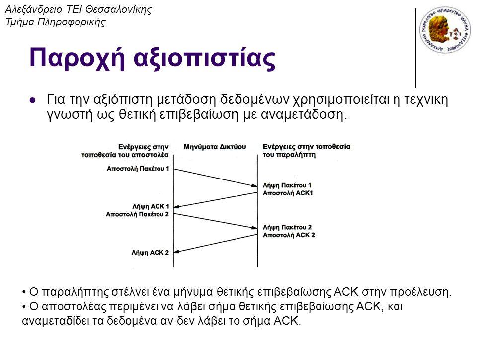 Παροχή αξιοπιστίας Για την αξιόπιστη μετάδοση δεδομένων χρησιμοποιείται η τεχνική γνωστή ως θετική επιβεβαίωση με αναμετάδοση. Αλεξάνδρειο ΤΕΙ Θεσσαλο