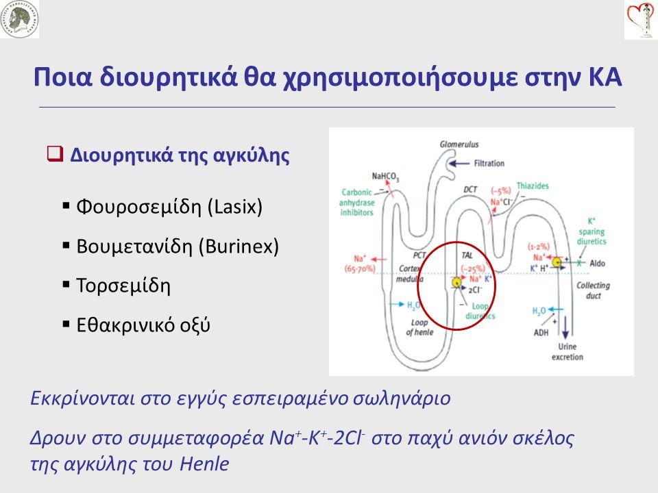 Ποια διουρητικά θα χρησιμοποιήσουμε στην ΚΑ  Διουρητικά της αγκύλης  Φουροσεμίδη (Lasix)  Βουμετανίδη (Burinex)  Τορσεμίδη  Εθακρινικό οξύ Εκκρίν