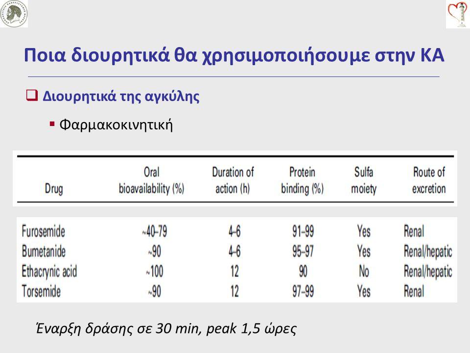 Ποια διουρητικά θα χρησιμοποιήσουμε στην ΚΑ  Διουρητικά της αγκύλης  Φαρμακοκινητική Έναρξη δράσης σε 30 min, peak 1,5 ώρες