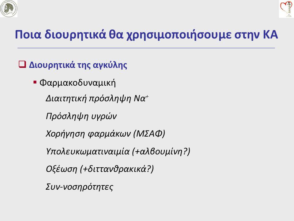  Διουρητικά της αγκύλης  Φαρμακοδυναμική Διαιτητική πρόσληψη Να + Πρόσληψη υγρών Χορήγηση φαρμάκων (ΜΣΑΦ) Υπολευκωματιναιμία (+αλβουμίνη?) Οξέωση (+