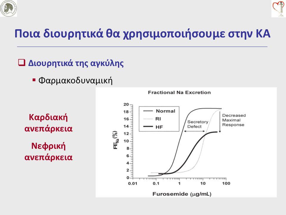  Διουρητικά της αγκύλης  Φαρμακοδυναμική Καρδιακή ανεπάρκεια Νεφρική ανεπάρκεια