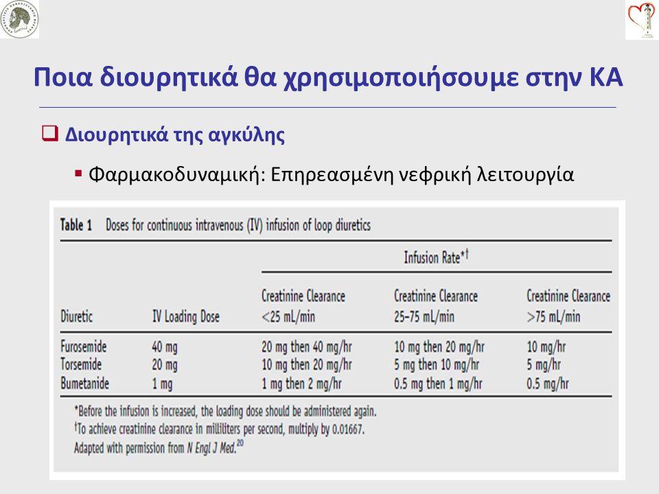  Διουρητικά της αγκύλης  Ιδιαίτερα Χαρακτηριστικά Φλεβοδιαστολή/Μειώνει το προφορτίο: Μειώνει τις τελοδιαστολικές πιέσεις ΑΚ –Καρδιακή ανεπάρκεια Φλεβοδιαστολή: Αυξάνει τον ρυθμό σπειραματικής διήθησης (?) – Νεφρική ανεπάρκεια Λειτουργικά σε μικρού βαθμού νεφρική ανεπάρκεια Όσο αυξάνεται η δόση, αυξάνεται και η διούρηση (high ceiling diuretics) Μεγαλύτερος ρυθμός ούρησης (ml/min) για την ίδια νατριούρηση – Συμφορητική καρδιακή ανεπάρκεια Ποια διουρητικά θα χρησιμοποιήσουμε στην ΚΑ