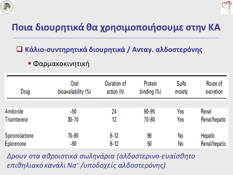 Κάλιο-συντηρητικά διουρητικά / Ανταγ. αλδοστερόνης  Φαρμακοκινητική Ποια διουρητικά θα χρησιμοποιήσουμε στην ΚΑ Δρουν στα αθροιστικά σωληνάρια (αλδ