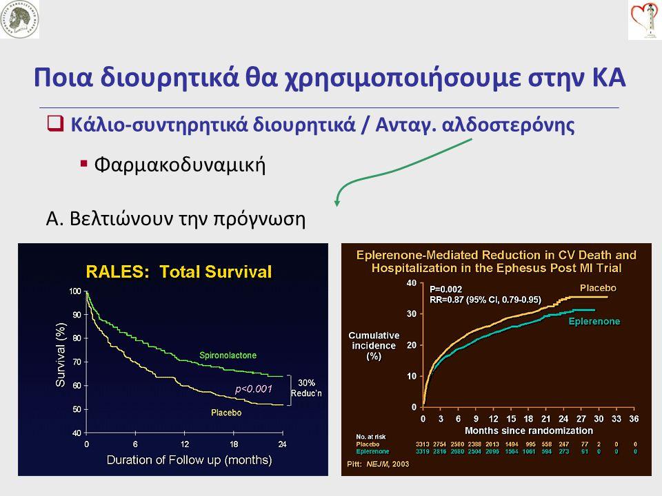 Ποια διουρητικά θα χρησιμοποιήσουμε στην ΚΑ  Κάλιο-συντηρητικά διουρητικά / Ανταγ. αλδοστερόνης  Φαρμακοδυναμική A. Βελτιώνουν την πρόγνωση