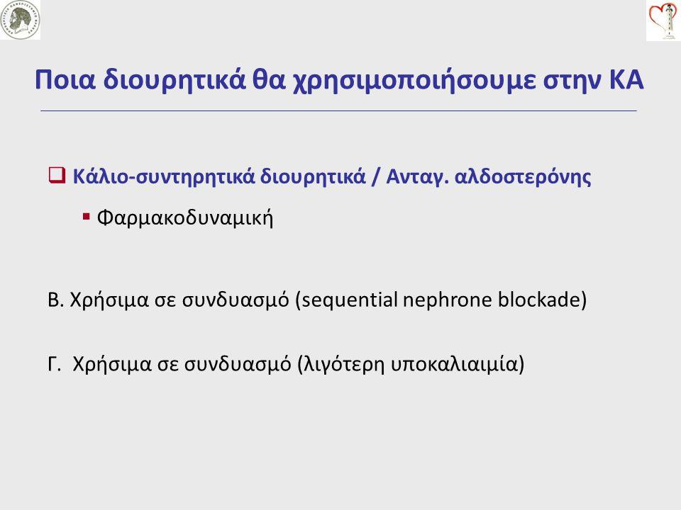 B. Χρήσιμα σε συνδυασμό (sequential nephrone blockade) Γ. Χρήσιμα σε συνδυασμό (λιγότερη υποκαλιαιμία)  Κάλιο-συντηρητικά διουρητικά / Ανταγ. αλδοστε