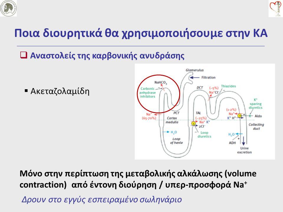  Αναστολείς της καρβονικής ανυδράσης  Ακεταζολαμίδη Μόνο στην περίπτωση της μεταβολικής αλκάλωσης (volume contraction) από έντονη διούρηση / υπερ-πρ