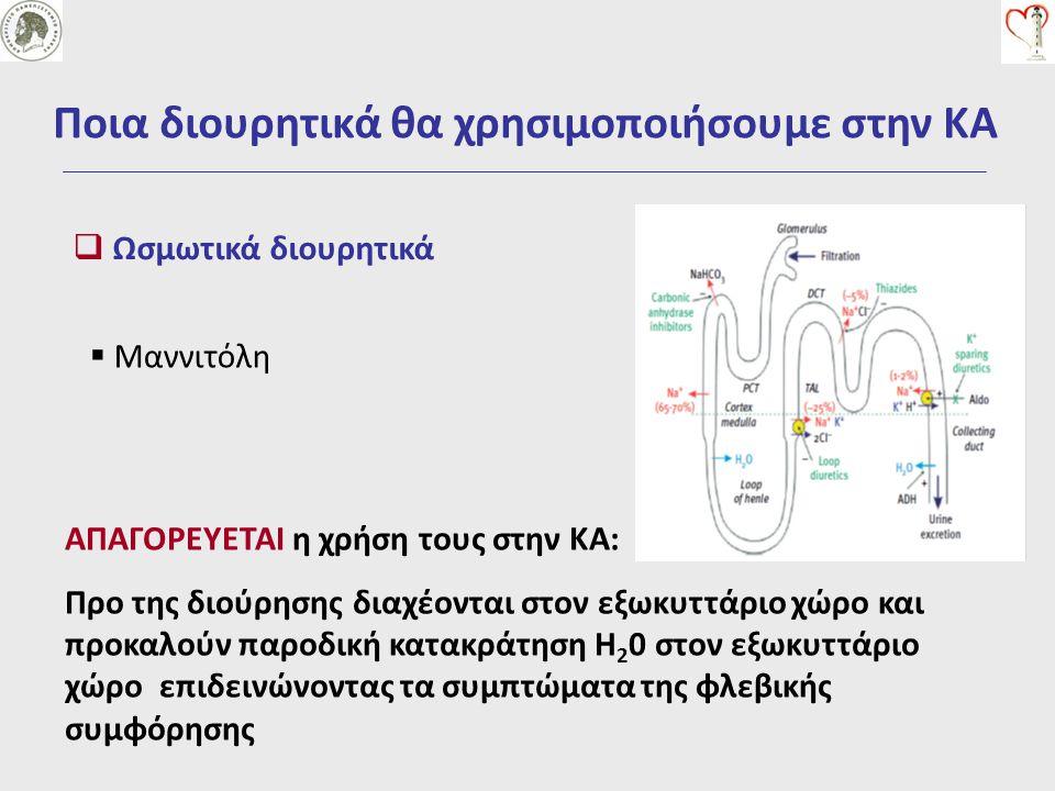 Ποια διουρητικά θα χρησιμοποιήσουμε στην ΚΑ Σε οξεία απορύθμιση: IV φουροσεμίδη > IV βουμετανίδη Per os = x2 IV Φουροσεμίδη > Βουμετανίδη Σε χρόνια αγωγή: Διουρητικά αγκύλης + Καλιοσυντηριτικά (αμιλορίδη; Υπο-Κ) + Θειαζιδικά διουρητικά (μετολαζόνη; sequential block) + Ανταγ.