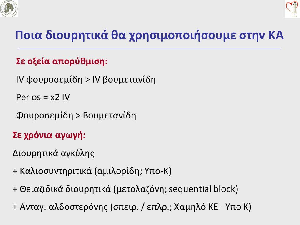 Ποια διουρητικά θα χρησιμοποιήσουμε στην ΚΑ Σε οξεία απορύθμιση: IV φουροσεμίδη > IV βουμετανίδη Per os = x2 IV Φουροσεμίδη > Βουμετανίδη Σε χρόνια αγ