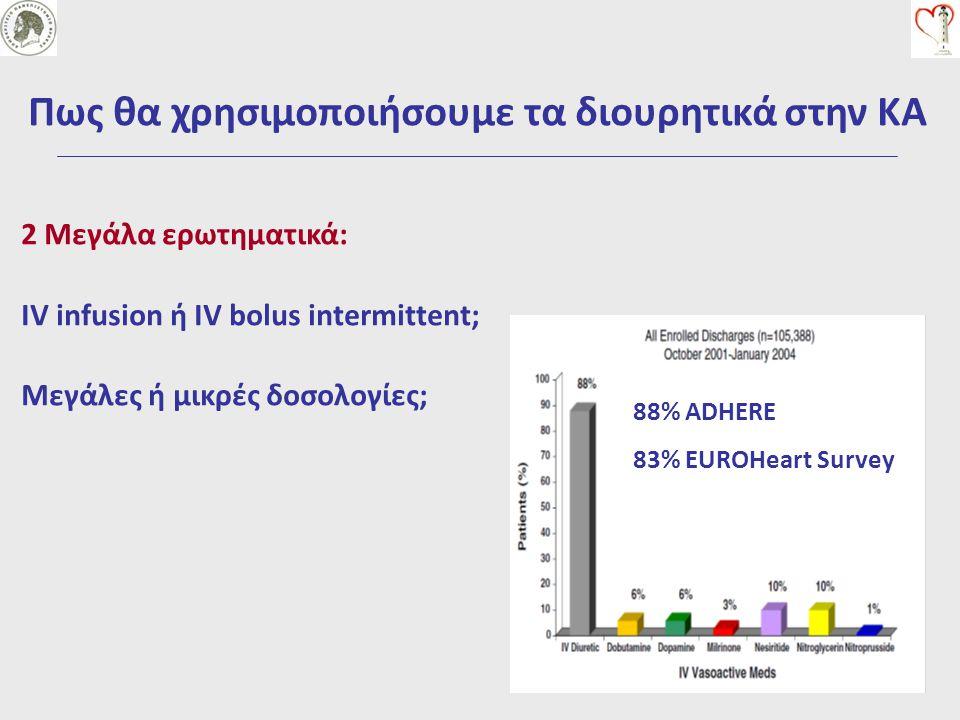 Πως θα χρησιμοποιήσουμε τα διουρητικά στην ΚΑ 2 Μεγάλα ερωτηματικά: IV infusion ή IV bolus intermittent; Μεγάλες ή μικρές δοσολογίες; 88% ADHERE 83% E