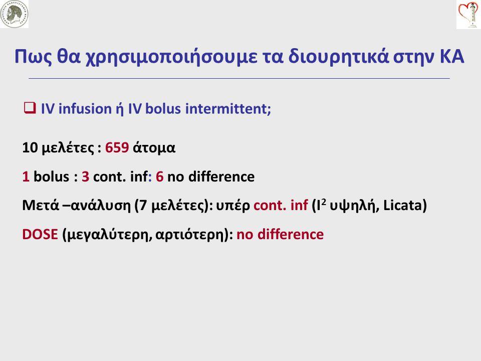 Πως θα χρησιμοποιήσουμε τα διουρητικά στην ΚΑ Intermittent bolus doses  Μετά από 6 ώρες διούρηση επιστρέφει στο φυσιολογικό  Οξεία ανοχή  Οξείες μεταβολές του ενδαγγειακού όγκου  Αυξημένη τοξικότητα λόγω συχνών υψηλών peak επιπέδων  IV infusion ή IV bolus intermittent;