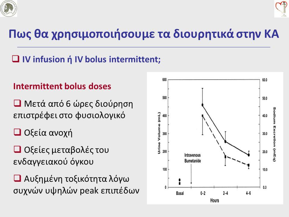 Πως θα χρησιμοποιήσουμε τα διουρητικά στην ΚΑ StudyNSettingDoseFollow upEnd-pointFindings Eshagian1354Outpatients>160 mg2 yearsMortalityHD : worse Abdel4406Outpatients> 120mg5 yearsMortalityHD : worse ESCAPE395Hosp./ Outpat.> 300mgHosp / 6 months Mortality Δ Weight HD : worse No diff Δ weight ADHERE82540Hospital>160mgHospMortality Renal Funct HD : worse ASCEND HF7141Hospital>160 mg30 daysMortality Renal Funct Urine HD : worse RF No difference HD: better urine PROTECT2033Hospital>160 mg30 daysMortality Renal Funct HD : worse RF No difference Metra318Outpatients>160mg1 yearMortality Renal Funct HD : worse ALARM4953Hospital>1 mg/kgHospMortalityNo difference Mielniczuk183Outpatients80mg1 yearMortalityNo difference DOSE308Hospital>360mgHosp / 30 days Urine Output Δ Creat Symptoms Mortality No difference HD : worse RF HD : better urine