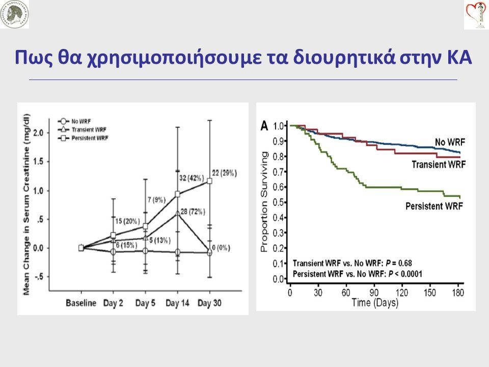Αναγκαστικά θα χρησιμοποιηθούν υψηλές δόσεις (>160-320 mg/ημέρα με βάση κατευθυντήριες οδηγίες), για μικρό χρονικό διάστημα και με συγκεκριμένο θεραπευτικό πλάνο (στόχος ημερήσιας διούρησης) και με συγκεκριμένο θεραπευτικό στόχο (ξηρό βάρος του ασθενούς)