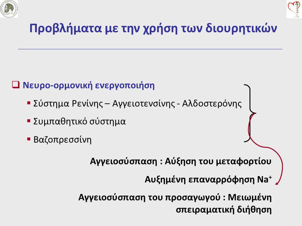 Προβλήματα με την χρήση των διουρητικών  Νευρο-ορμονική ενεργοποιήση  Σύστημα Ρενίνης – Αγγειοτενσίνης - Αλδοστερόνης  Συμπαθητικό σύστημα  Βαζοπρ