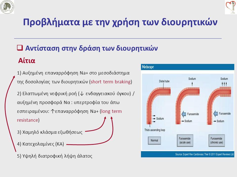 Προβλήματα με την χρήση των διουρητικών 6) Μη σωστή χρήση διουρητικών  Φτωχή συμμόρφωση στην θεραπεία  ↓GFR (δεν δρουν τα θειαζιδικά, μη-ικανές δόσεις διουρητικών αγκύλης)  2 θειαζιδικά ή διουρητικά της αγκύλης μαζί 7) Ηλεκτρολυτικές διαταραχές  Υπονατριαιμία  Υποκαλιαιμία 8.