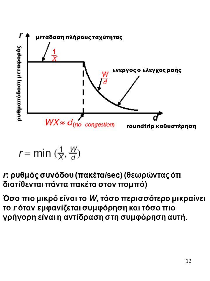 12 μετάδοση πλήρους ταχύτητας ενεργός ο έλεγχος ροής ρυθμαπόδοση μεταφοράς roundtrip καθυστέρηση r: ρυθμός συνόδου (πακέτα/sec) r: ρυθμός συνόδου (πακέτα/sec) (θεωρώντας ότι διατίθενται πάντα πακέτα στον πομπό) Όσο πιο μικρό είναι το W, τόσο περισσότερο μικραίνει το r όταν εμφανίζεται συμφόρηση και τόσο πιο γρήγορη είναι η αντίδραση στη συμφόρηση αυτή.