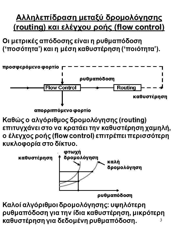 3 routing flow control Καθώς ο αλγόριθμος δρομολόγησης (routing) επιτυγχάνει στο να κρατάει την καθυστέρηση χαμηλή, ο έλεγχος ροής (flow control) επιτ