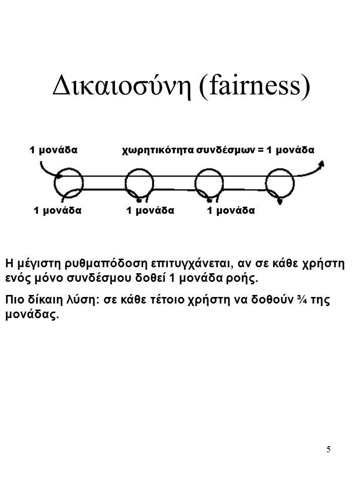 5 Δικαιοσύνη (fairness) 1 μονάδα χωρητικότητα συνδέσμων = 1 μονάδα Η μέγιστη ρυθμαπόδοση επιτυγχάνεται, αν σε κάθε χρήστη ενός μόνο συνδέσμου δοθεί 1 μονάδα ροής.