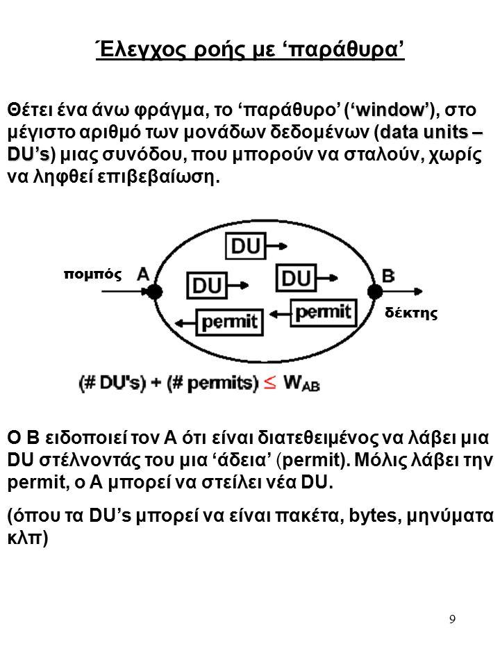 9 Έλεγχος ροής με 'παράθυρα' 'window' data units – DU's Θέτει ένα άνω φράγμα, το 'παράθυρο' ('window'), στο μέγιστο αριθμό των μονάδων δεδομένων (data units – DU's) μιας συνόδου, που μπορούν να σταλούν, χωρίς να ληφθεί επιβεβαίωση.
