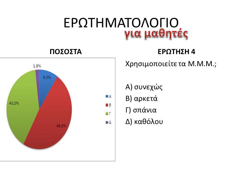 ΕΡΩΤΗΜΑΤΟΛΟΓΙΟ ΠΟΣΟΣΤΑΕΡΩΤΗΣΗ 4 Χρησιμοποιείτε τα Μ.Μ.Μ.; Α) συνεχώς Β) αρκετά Γ) σπάνια Δ) καθόλου