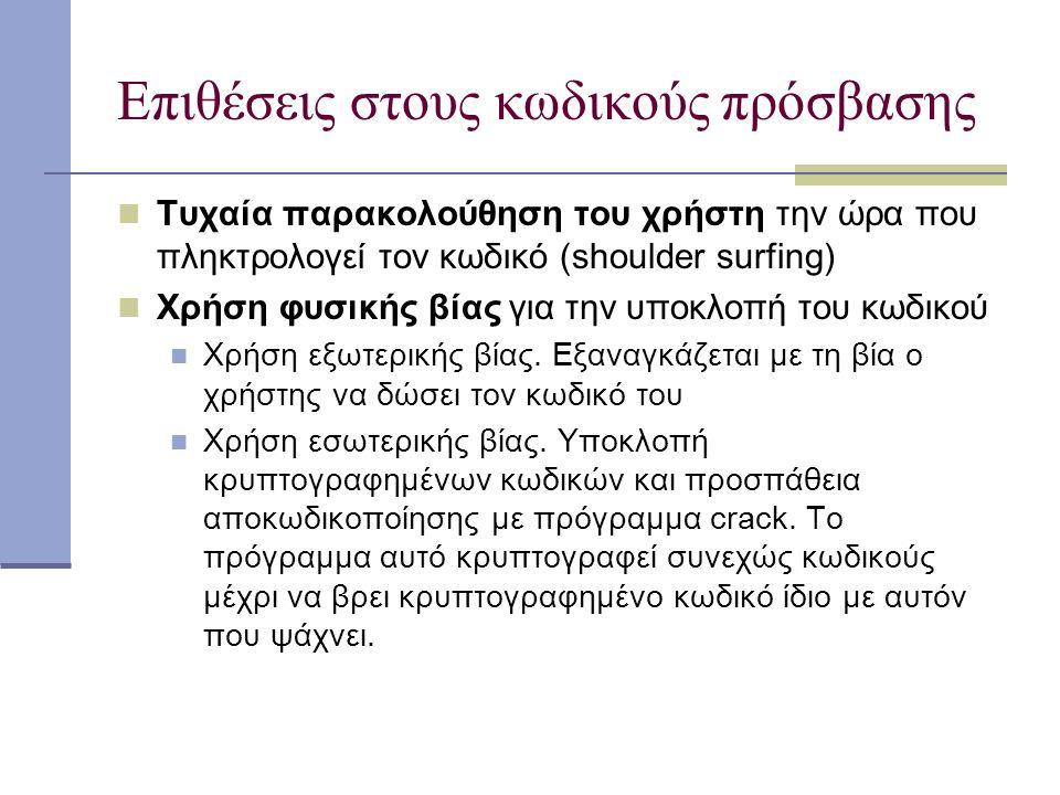 Επιθέσεις στους κωδικούς πρόσβασης Τυχαία παρακολούθηση του χρήστη την ώρα που πληκτρολογεί τον κωδικό (shoulder surfing) Χρήση φυσικής βίας για την υ