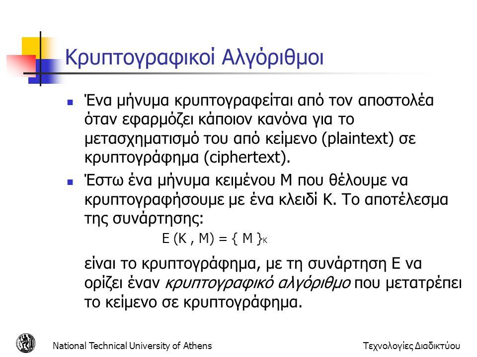 Κρυπτογραφικοί Αλγόριθμοι Ένα μήνυμα κρυπτογραφείται από τον αποστολέα όταν εφαρμόζει κάποιον κανόνα για το μετασχηματισμό του από κείμενο (plaintext) σε κρυπτογράφημα (ciphertext).
