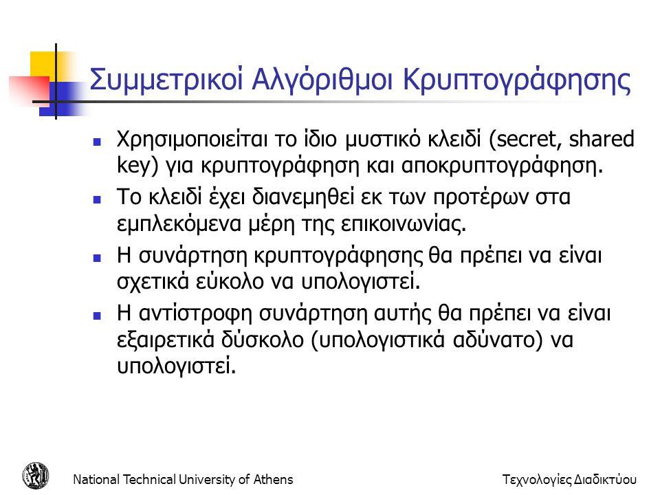 Συμμετρικοί Αλγόριθμοι Κρυπτογράφησης Χρησιμοποιείται το ίδιο μυστικό κλειδί (secret, shared key) για κρυπτογράφηση και αποκρυπτογράφηση.