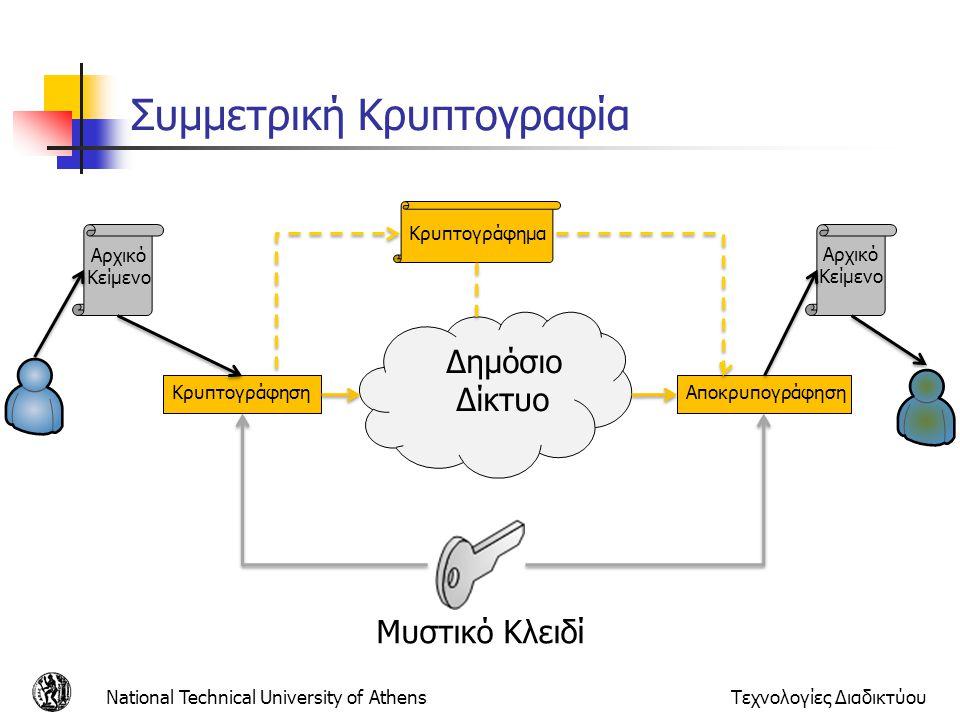 Συμμετρική Κρυπτογραφία National Technical University of AthensΤεχνολογίες Διαδικτύου Κρυπτογράφηση Δημόσιο Δίκτυο Αποκρυπογράφηση Μυστικό Κλειδί Αρχικό Κείμενο Κρυπτογράφημα