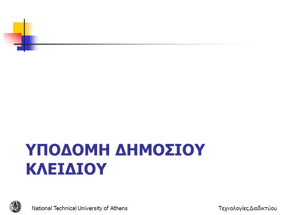 ΥΠΟΔΟΜΗ ΔΗΜΟΣΙΟΥ ΚΛΕΙΔΙΟΥ National Technical University of AthensΤεχνολογίες Διαδικτύου