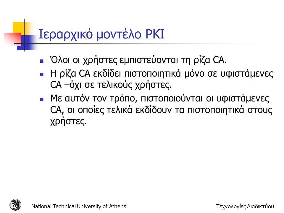 Ιεραρχικό μοντέλο PKI Όλοι οι χρήστες εμπιστεύονται τη ρίζα CA. Η ρίζα CA εκδίδει πιστοποιητικά μόνο σε υφιστάμενες CA –όχι σε τελικούς χρήστες. Με αυ