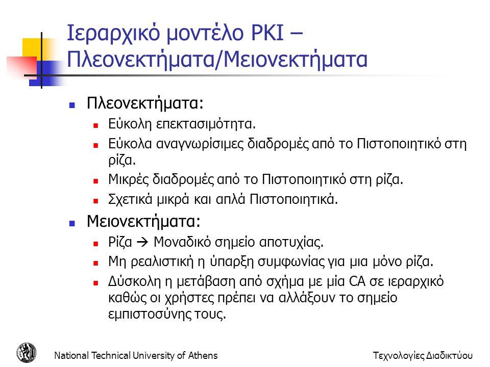 Ιεραρχικό μοντέλο PKI – Πλεονεκτήματα/Μειονεκτήματα Πλεονεκτήματα: Εύκολη επεκτασιμότητα. Εύκολα αναγνωρίσιμες διαδρομές από το Πιστοποιητικό στη ρίζα