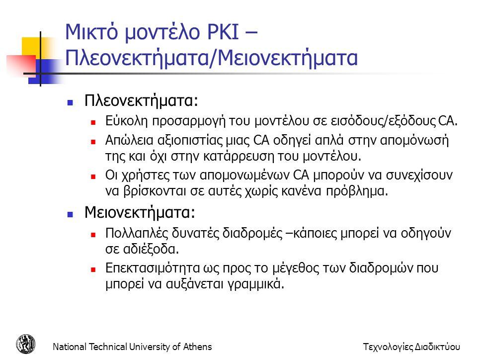Μικτό μοντέλο PKI – Πλεονεκτήματα/Μειονεκτήματα Πλεονεκτήματα: Εύκολη προσαρμογή του μοντέλου σε εισόδους/εξόδους CA.
