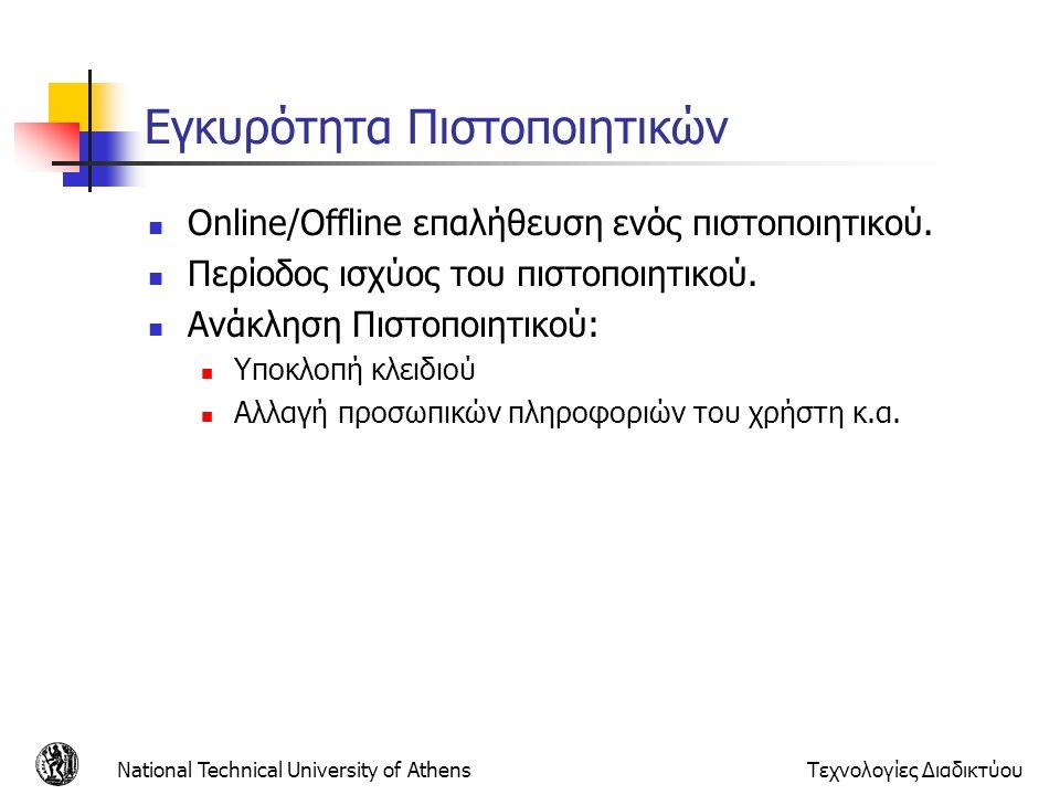 Εγκυρότητα Πιστοποιητικών Online/Offline επαλήθευση ενός πιστοποιητικού. Περίοδος ισχύος του πιστοποιητικού. Ανάκληση Πιστοποιητικού: Υποκλοπή κλειδιο