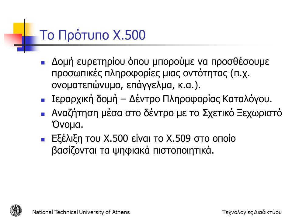 Το Πρότυπο Χ.500 Δομή ευρετηρίου όπου μπορούμε να προσθέσουμε προσωπικές πληροφορίες μιας οντότητας (π.χ. ονοματεπώνυμο, επάγγελμα, κ.α.). Ιεραρχική δ