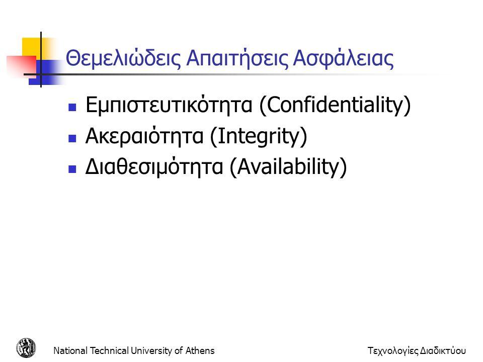 Θεμελιώδεις Απαιτήσεις Ασφάλειας Εμπιστευτικότητα (Confidentiality) Ακεραιότητα (Integrity) Διαθεσιμότητα (Availability) National Technical University