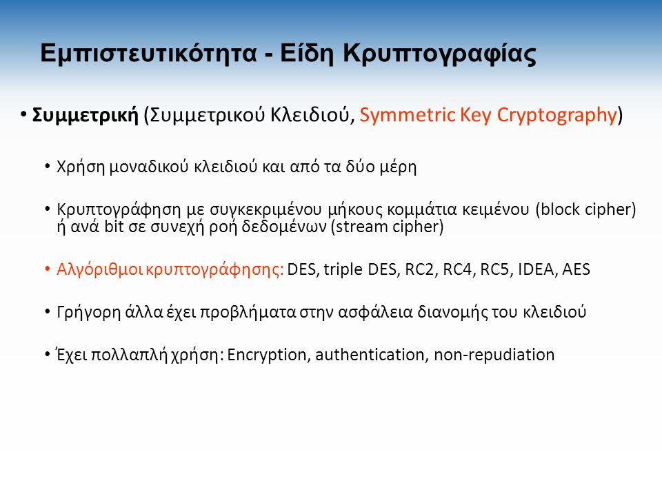 Εμπιστευτικότητα - Είδη Κρυπτογραφίας Συμμετρική (Συμμετρικού Κλειδιού, Symmetric Key Cryptography) Χρήση μοναδικού κλειδιού και από τα δύο μέρη Κρυπτογράφηση με συγκεκριμένου μήκους κομμάτια κειμένου (block cipher) ή ανά bit σε συνεχή ροή δεδομένων (stream cipher) Αλγόριθμοι κρυπτογράφησης: DES, triple DES, RC2, RC4, RC5, IDEA, AES Γρήγορη άλλα έχει προβλήματα στην ασφάλεια διανομής του κλειδιού Έχει πολλαπλή χρήση: Encryption, authentication, non-repudiation