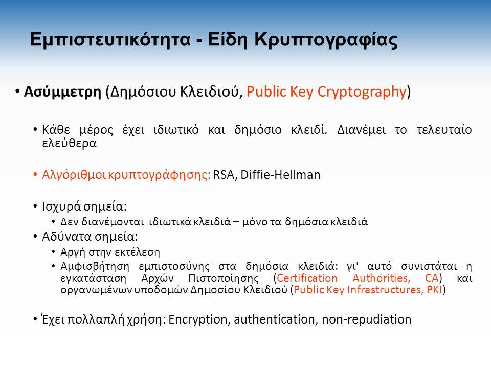 Εμπιστευτικότητα - Είδη Κρυπτογραφίας Ασύμμετρη (Δημόσιου Κλειδιού, Public Key Cryptography) Κάθε μέρος έχει ιδιωτικό και δημόσιο κλειδί.