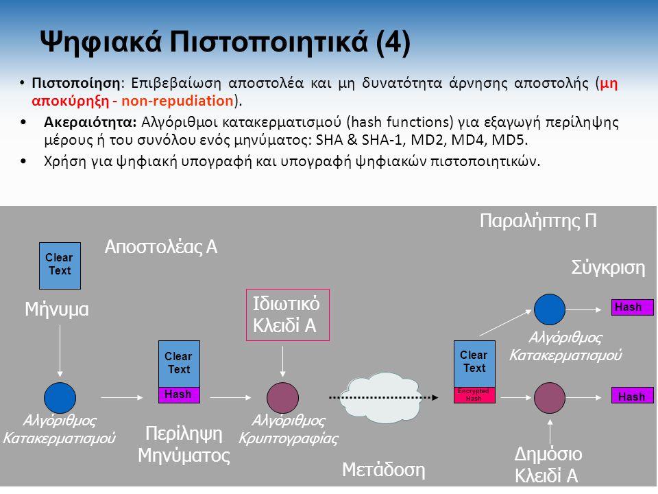 Ψηφιακά Πιστοποιητικά (4) Πιστοποίηση: Επιβεβαίωση αποστολέα και μη δυνατότητα άρνησης αποστολής (μη αποκύρηξη - non-repudiation).