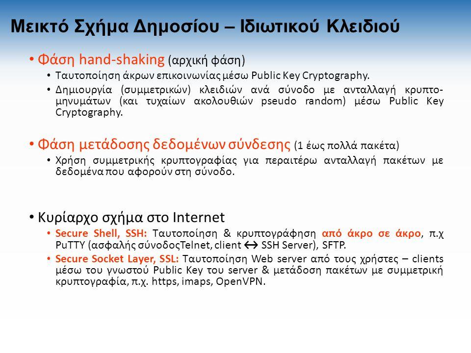 Μεικτό Σχήμα Δημοσίου – Ιδιωτικού Κλειδιού Φάση hand-shaking (αρχική φάση) Ταυτοποίηση άκρων επικοινωνίας μέσω Public Key Cryptography.