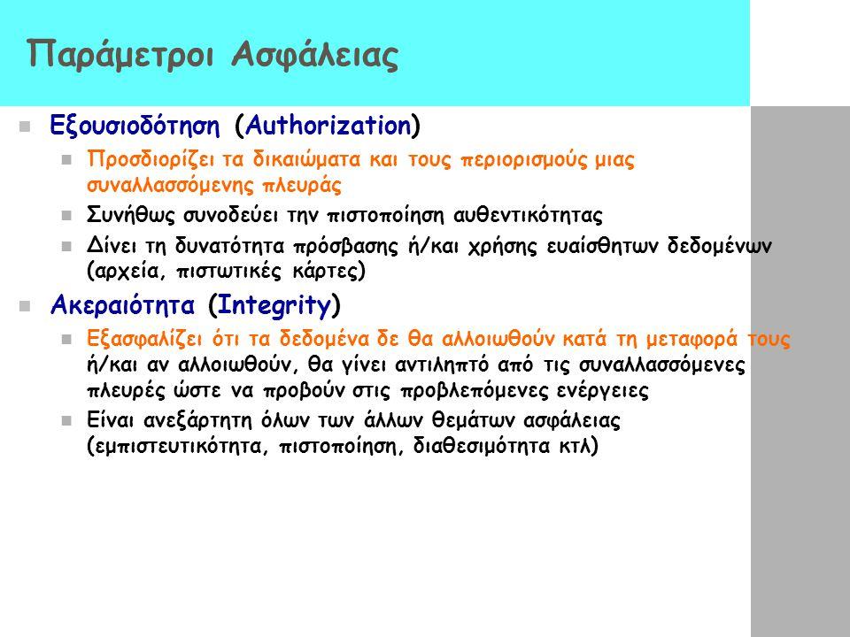 Παράμετροι Ασφάλειας Εξουσιοδότηση (Authorization) Προσδιορίζει τα δικαιώματα και τους περιορισμούς μιας συναλλασσόμενης πλευράς Συνήθως συνοδεύει την